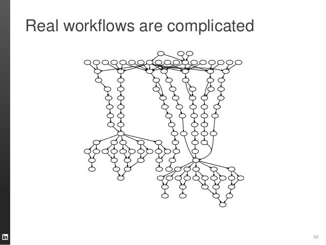 Real workflows are complicated 50