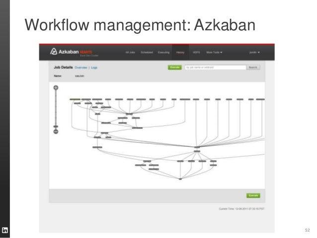 Workflow management: Azkaban 52