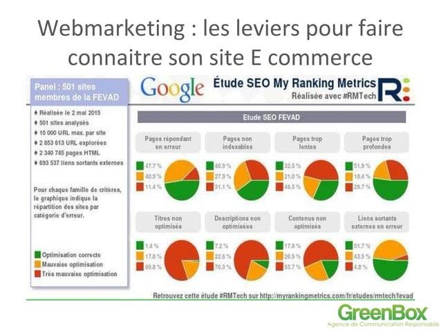 Webmarketing : les leviers pour faire connaitre son site E commerce