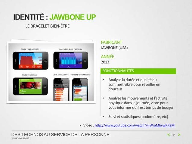 IDENTITÉ : JAWBONE UP           LE BRACELET BIEN-ÊTRE                                              FABRICANT              ...
