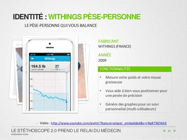 IDENTITÉ : WITHINGS PÈSE-PERSONNE           LE PÈSE-PERSONNE QUI VOUS BALANCE                                             ...
