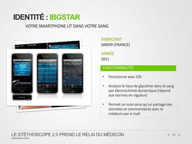 IDENTITÉ : IBGSTAR           VOTRE SMARTPHONE LIT DANS VOTRE SANG                                           FABRICANT     ...