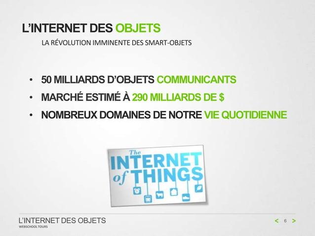 L'INTERNET DES OBJETS           LA RÉVOLUTION IMMINENTE DES SMART-OBJETS     • 50 MILLIARDS D'OBJETS COMMUNICANTS     • MA...