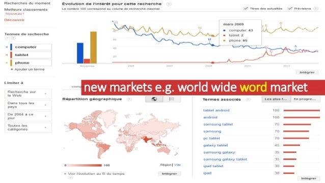 new markets e.g. world wide word market