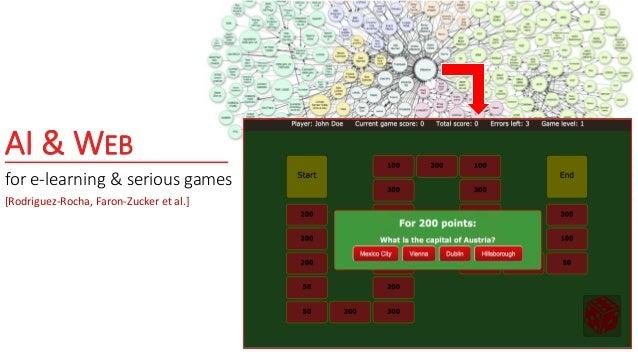 Educational AI e-learning for the web