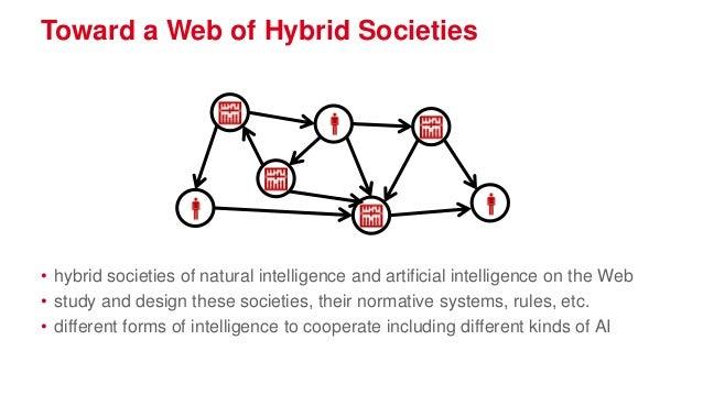 human-friendly hybrid societies humans in the loop… but not any loop