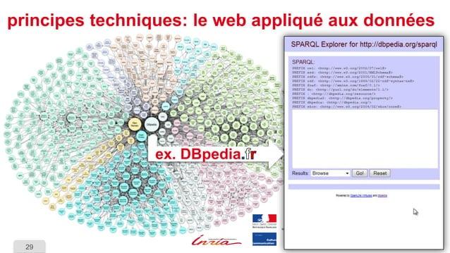 29  principes techniques: le web appliqué aux données  ex. DBpedia
