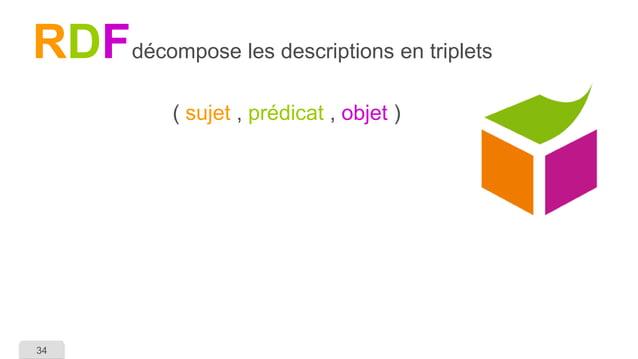 34  RDF  décompose les descriptions en triplets  ( sujet, prédicat ,objet )