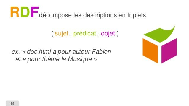 35  RDF  décompose les descriptions en triplets  ( sujet, prédicat ,objet )  ex. «doc.html a pour auteur Fabienet a pour t...
