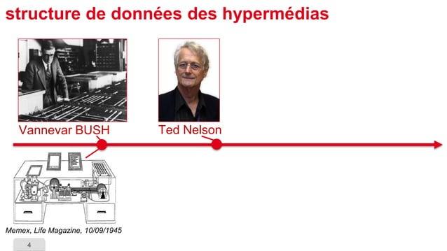 4  structure de données des hypermédias  VannevarBUSH  Memex, Life Magazine, 10/09/1945  Ted Nelson