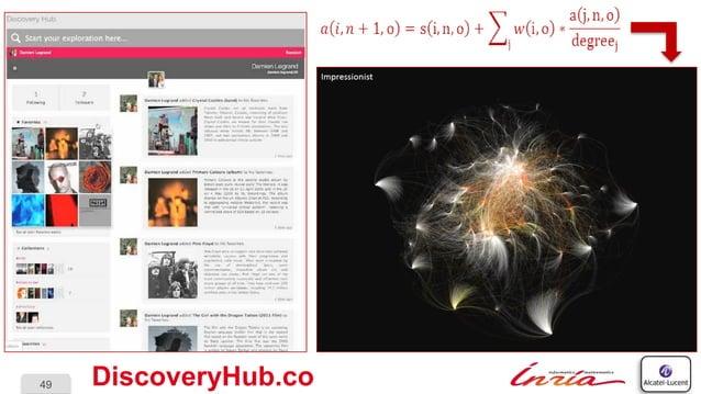 49  DiscoveryHub.co