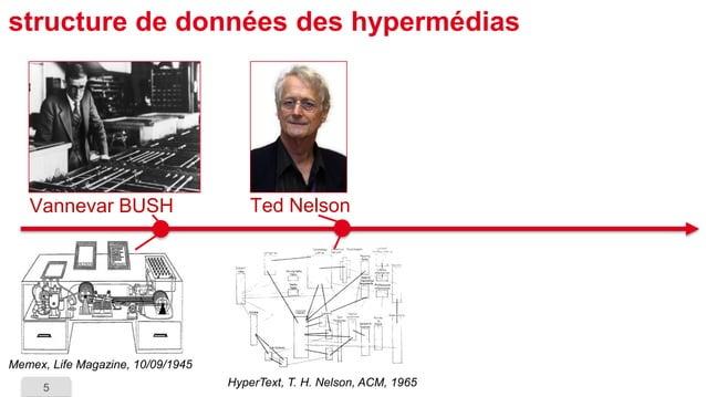 5  structure de données des hypermédias  VannevarBUSH  Memex, Life Magazine, 10/09/1945  Ted Nelson  HyperText, T. H. Nels...