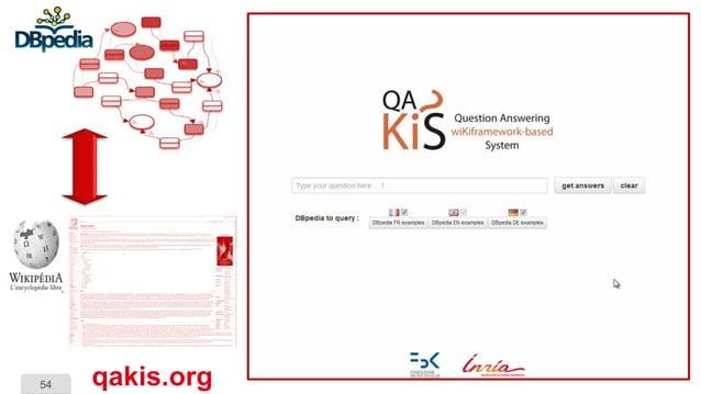 54  qakis.org