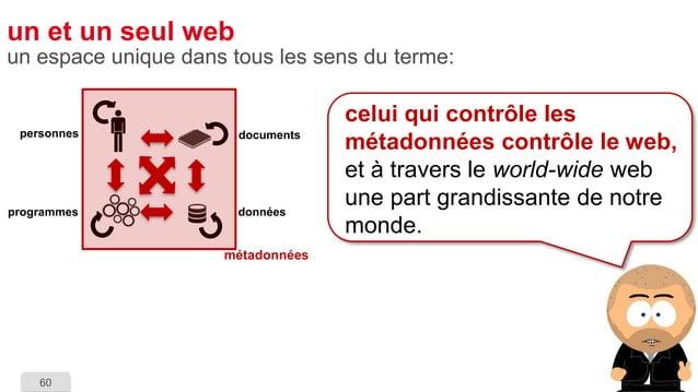 60  un et un seul web  un espace unique dans tous les sens du terme:  données  personnes  documents  programmes  métadonné...