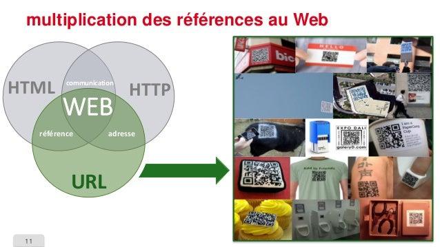 11  multiplication des références au Web  HTTP  URL  HTML  référence  adresse  communication  WEB