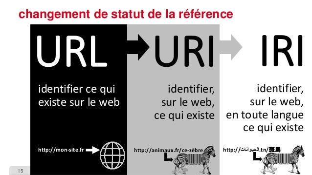 15  changement de statut de la référence  URL  identifier ce qui existe sur le web  http://mon-site.fr  URI  identifier, s...