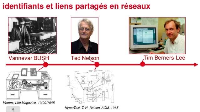 6  identifiants et liens partagés en réseaux  VannevarBUSH  Memex, Life Magazine, 10/09/1945  Ted Nelson  HyperText, T. H....