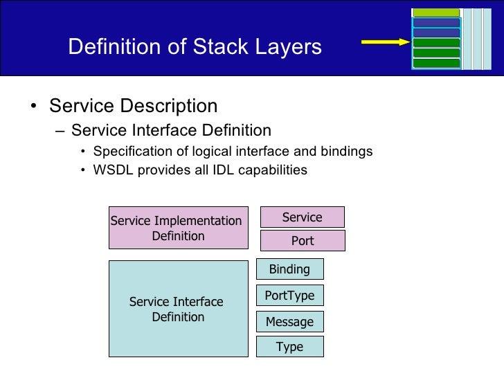Definition of Stack Layers <ul><li>Service Description </li></ul><ul><ul><li>Service Interface Definition </li></ul></ul><...