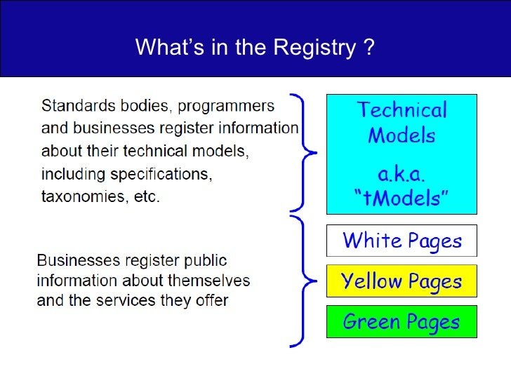 What's in the Registry ?