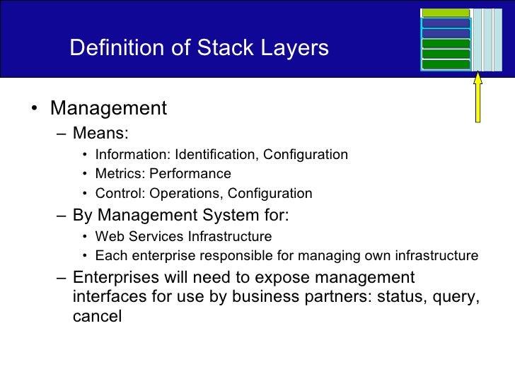 Definition of Stack Layers <ul><li>Management  </li></ul><ul><ul><li>Means: </li></ul></ul><ul><ul><ul><li>Information: Id...
