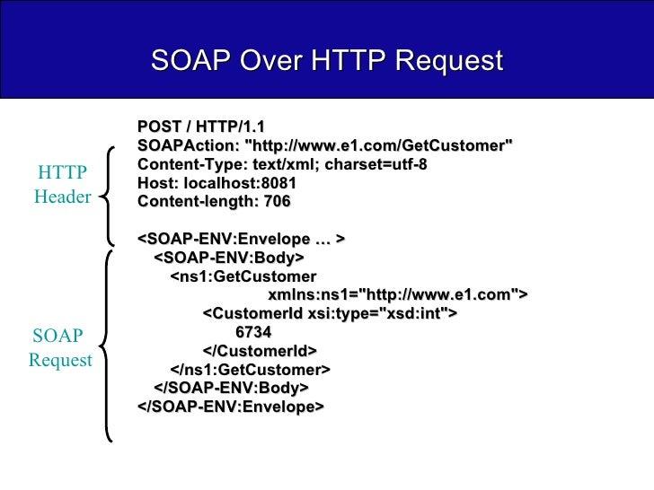 SOAP Over HTTP Request <ul><ul><ul><ul><li>POST / HTTP/1.1 </li></ul></ul></ul></ul><ul><ul><ul><ul><li>SOAPAction: &quot;...