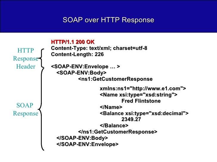 SOAP over HTTP Response <ul><ul><ul><ul><li>HTTP/1.1 200 OK </li></ul></ul></ul></ul><ul><ul><ul><ul><li>Content-Type: tex...