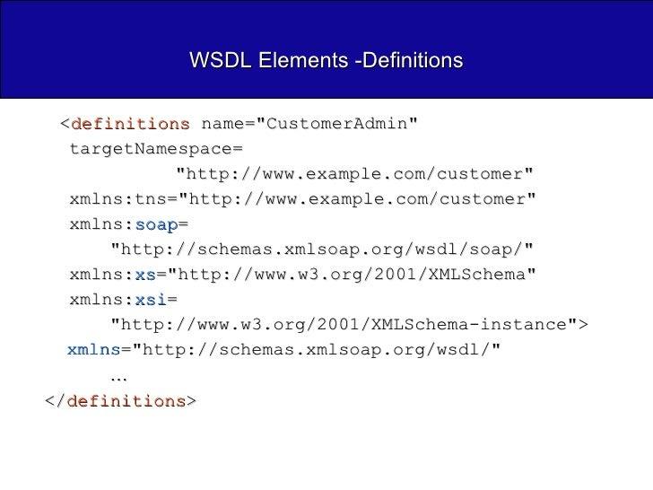 WSDL Elements -Definitions <ul><li>< definitions  name=&quot;CustomerAdmin&quot;  </li></ul><ul><li>targetNamespace= </li>...