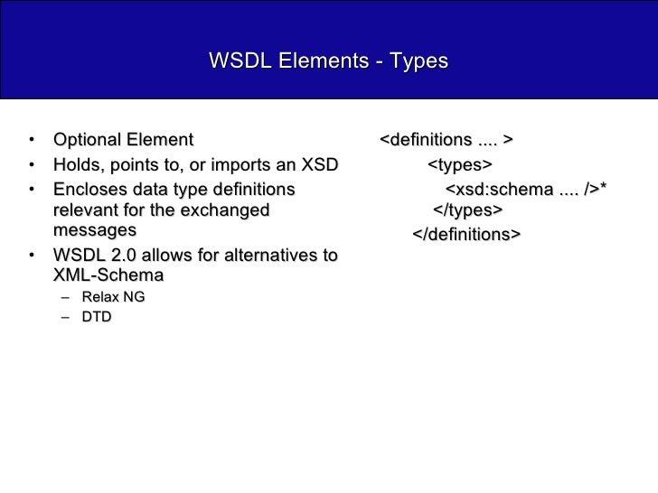WSDL Elements - Types <ul><li><definitions .... >  </li></ul><ul><ul><li><types>  </li></ul></ul><ul><ul><li><xsd:schema ....