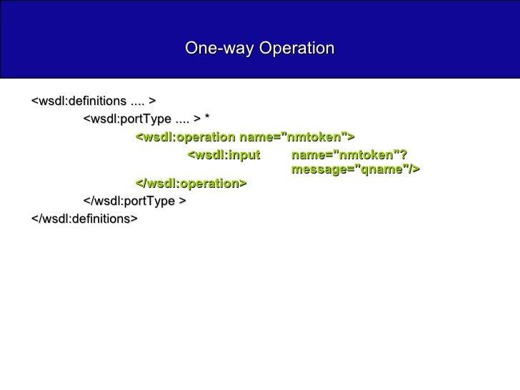 One-way Operation <ul><li><wsdl:definitions .... >  </li></ul><ul><li><wsdl:portType .... > *  </li></ul><ul><li><wsdl:ope...