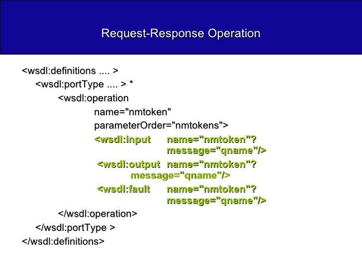 Request-Response Operation <ul><li><wsdl:definitions .... >  </li></ul><ul><li><wsdl:portType .... > *  </li></ul><ul><li>...