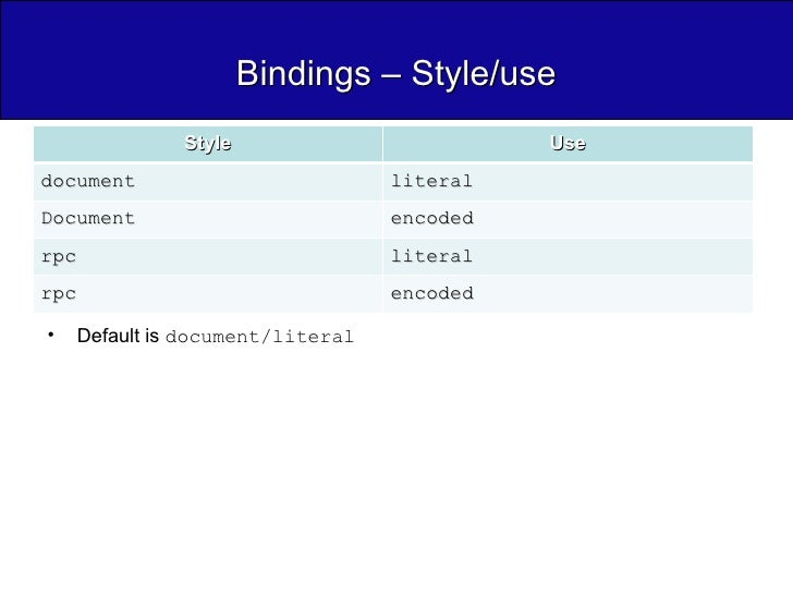 Bindings – Style/use <ul><li>Default is  document/literal </li></ul>Style Use document literal Document encoded rpc litera...