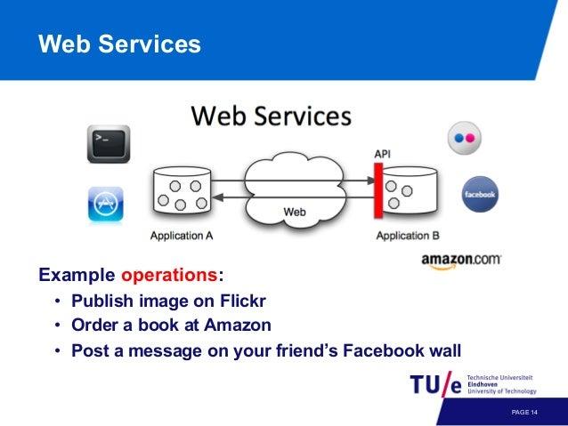 web-services-12-638.jpg?cb=1385526960
