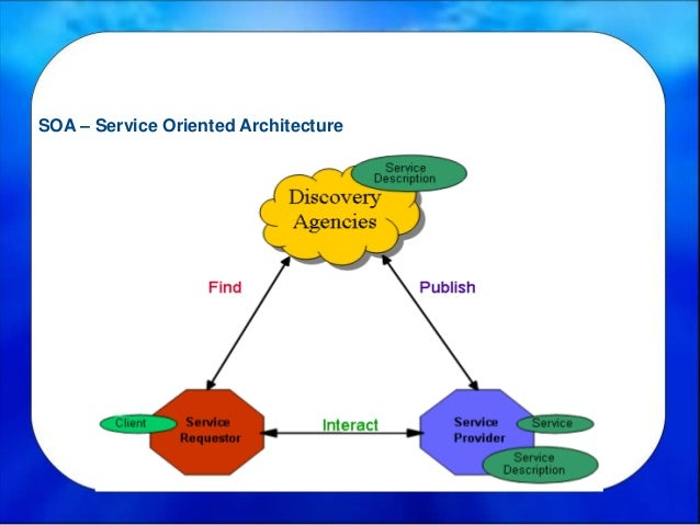Understanding web services xml wsdl soap and uddi