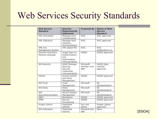 Research papers web services security