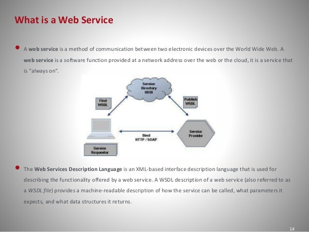 Web Services Testing. Indiana Bankruptcy Exemptions. What First Time Home Buyers Should Know. Chocolate Chip Cookies In Spanish. Retail Credit Card Processing Fees. Scholorships And Grants Post Office Locksmith. International University Madrid. Mortgage Life Insurance Company. Colleges And Universities For Nursing