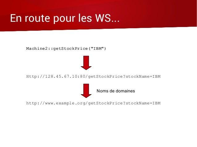 "En route pour les WS... Machine2::getStockPrice(""IBM"")Machine2::getStockPrice(""IBM"") Http://128.45.67.10:80/getStockPrice?..."
