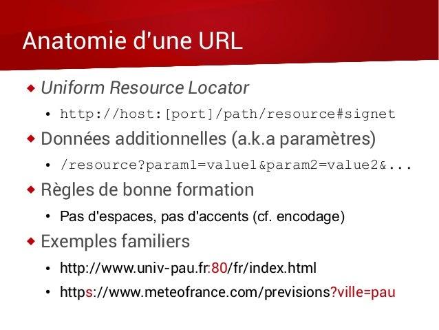 Anatomie d'une URL  Uniform Resource Locator ● http://host:[port]/path/resource#signet  Données additionnelles (a.k.a pa...