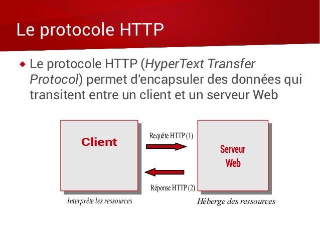 Le protocole HTTP  Le protocole HTTP (HyperText Transfer Protocol) permet d'encapsuler des données qui transitent entre u...