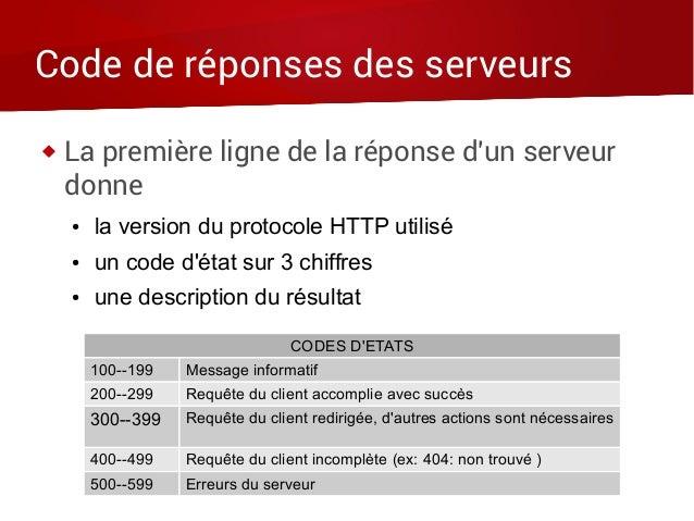 Code de réponses des serveurs  La première ligne de la réponse d'un serveur donne ● la version du protocole HTTP utilisé ...