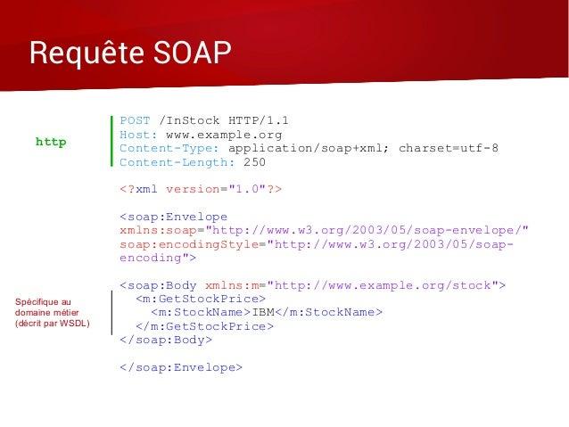 Requête SOAP Spécifique au domaine métier (décrit par WSDL) POST /InStock HTTP/1.1 Host: www.example.org Content-Type: app...