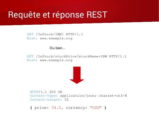 Requête et réponse REST GET /InStock/IBM/ HTTP/1.1 Host: www.example.org GET /InStock/stockPrice?stockName=IBM HTTP/1.1 Ho...
