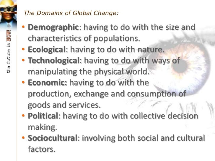 Change Drivers & Domains DOMAINS          Constants         Cycles          Trends         Events           Issues        ...