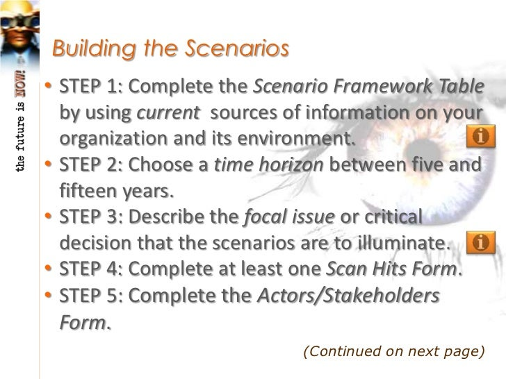 Summary:• There are many possible futures.• It is possible to influence the occurance  of our preferable futures.• Strateg...