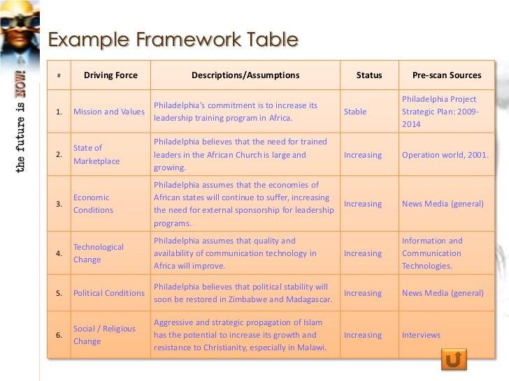 Example Scenario Logics                          2. Increasing gap between 'haves' and 'have-nots'                        ...