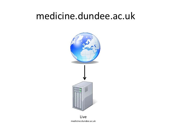 medicine.dundee.ac.uk              Live       medicine.dundee.ac.uk
