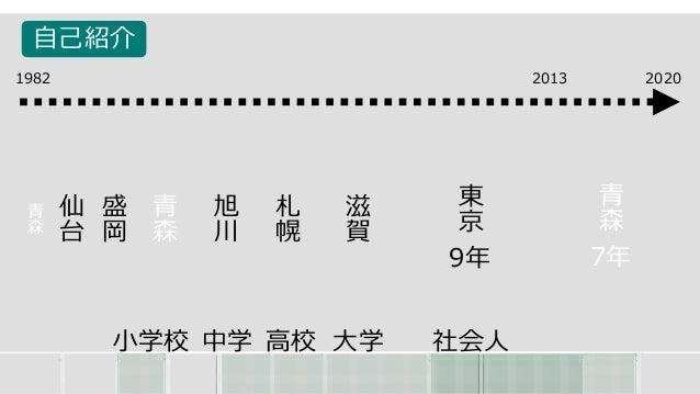 WebSig冬期講習2020「コロナ禍のワタシの履歴書(WebSigResume)」トーク:本田政邦さん資料 Slide 3