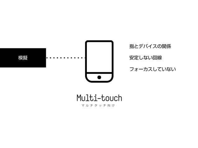 増え続けるスクリーンサイズ 前提を決めつけられない コンテンツ消費の多様化 模擬
