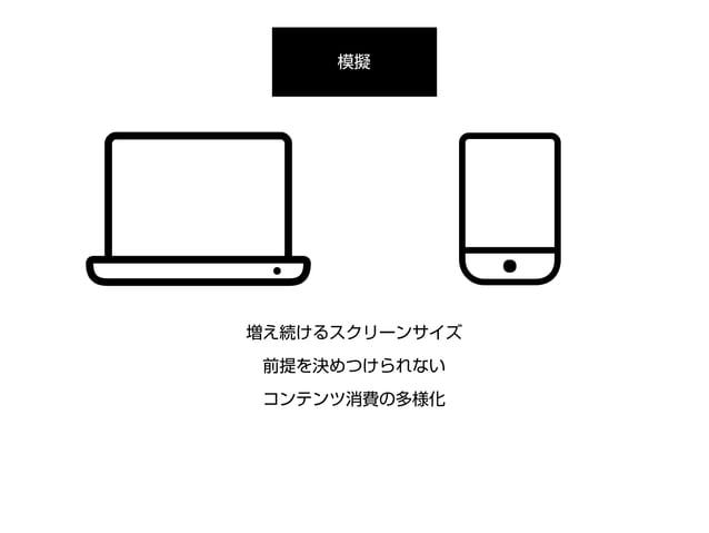 ボックス +角丸