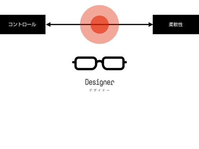 それぞれのデバイスで素敵な見た目とインタラクションを提供 利用者が必要としているコンテンツを確実に提供するための設計