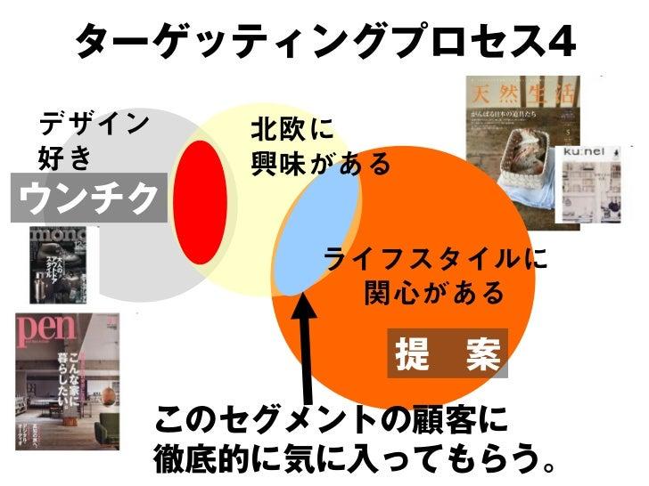 編集方針例ウンチクでなくベネフィットイメージや提案に比重日本語の店名写真はすべて天然光のみで撮影(スタジオ撮影不可)